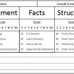 Essay_Grading_Rubric