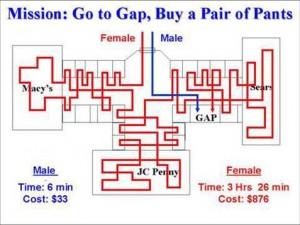 shopping_male_female_gap_tom_peters